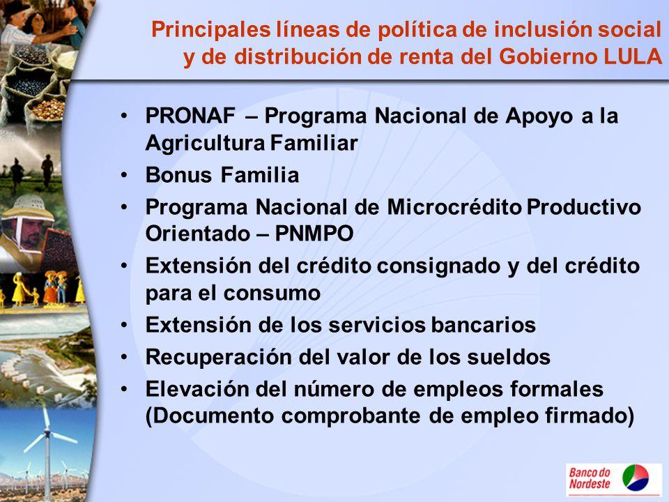 Principales líneas de política de inclusión social y de distribución de renta del Gobierno LULA PRONAF – Programa Nacional de Apoyo a la Agricultura F