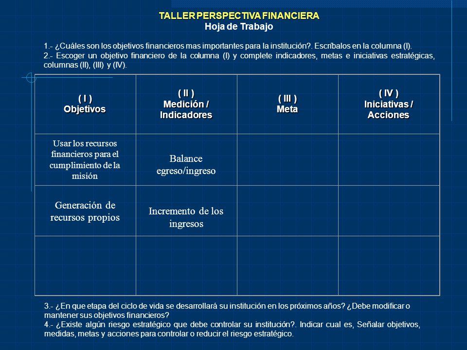 TALLER PERSPECTIVA FINANCIERA Hoja de Trabajo 1.- ¿Cuáles son los objetivos financieros mas importantes para la institución?.