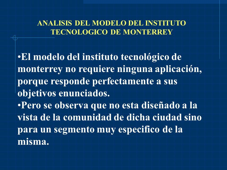 El modelo del instituto tecnológico de monterrey no requiere ninguna aplicación, porque responde perfectamente a sus objetivos enunciados.