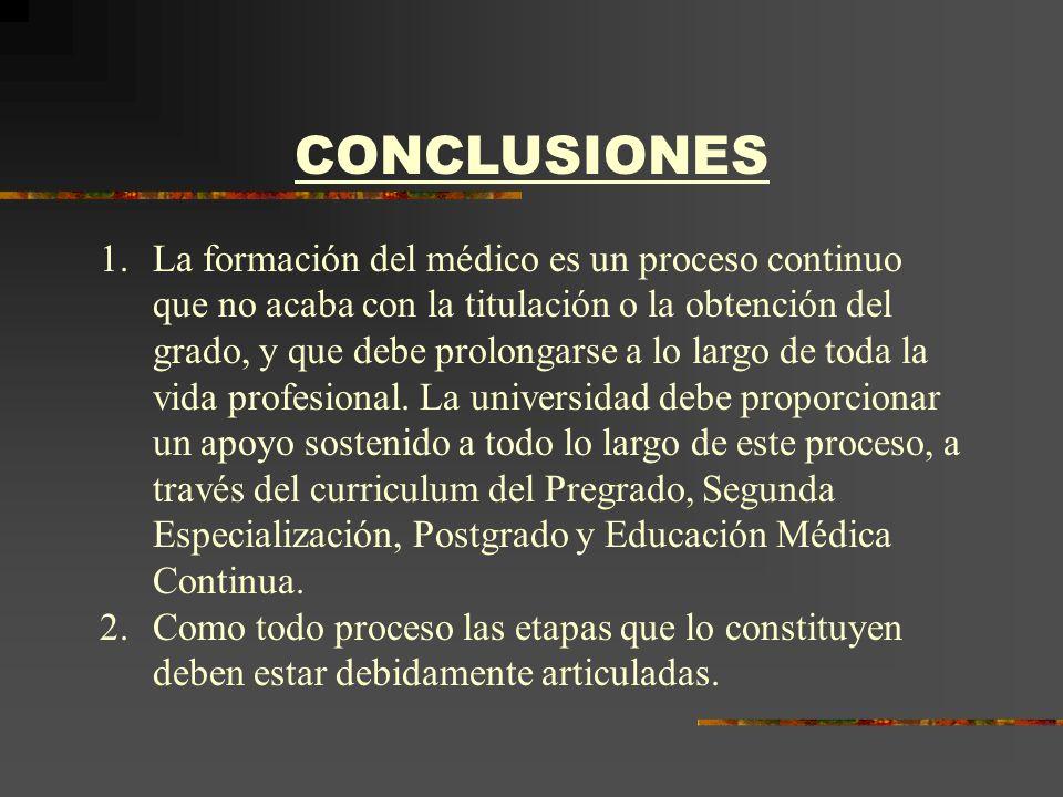 CONCLUSIONES 1.La formación del médico es un proceso continuo que no acaba con la titulación o la obtención del grado, y que debe prolongarse a lo lar