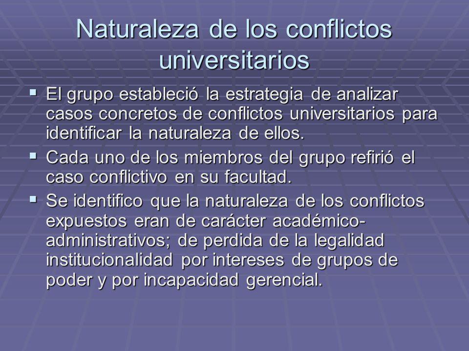 Naturaleza de los conflictos universitarios El grupo estableció la estrategia de analizar casos concretos de conflictos universitarios para identifica