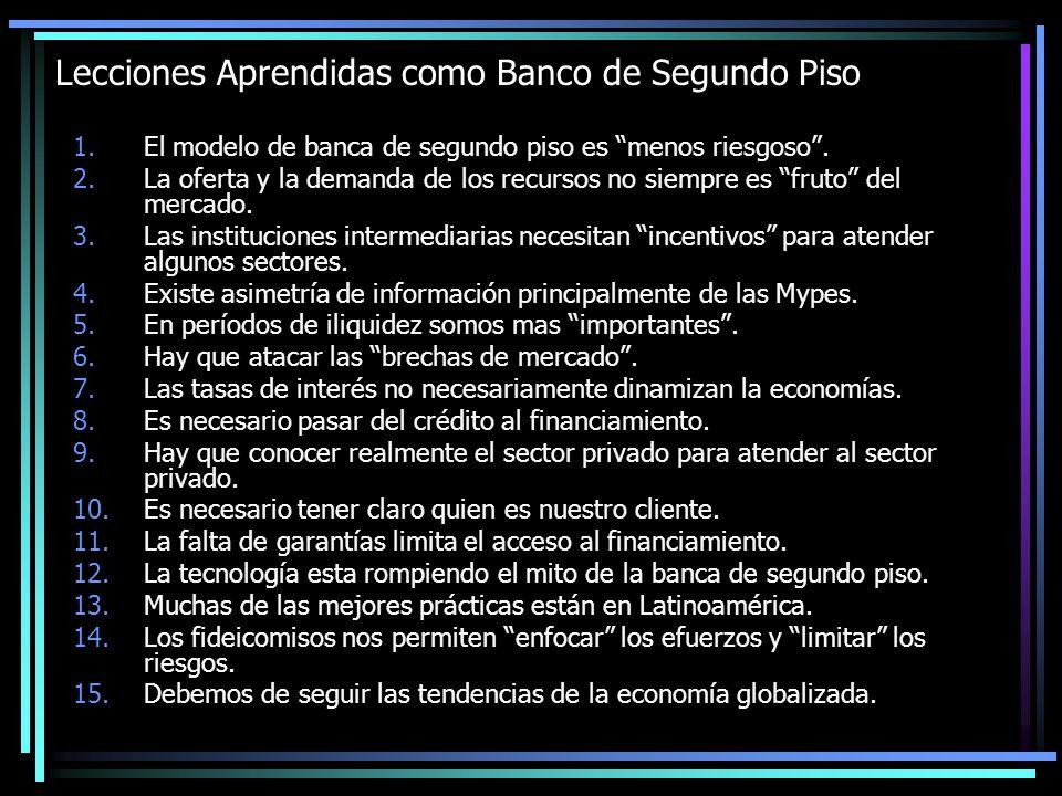 Lecciones Aprendidas como Banco de Segundo Piso 1.El modelo de banca de segundo piso es menos riesgoso. 2.La oferta y la demanda de los recursos no si