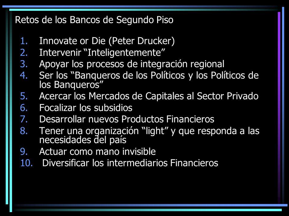 Retos de los Bancos de Segundo Piso 1.Innovate or Die (Peter Drucker) 2.Intervenir Inteligentemente 3.Apoyar los procesos de integración regional 4.Se