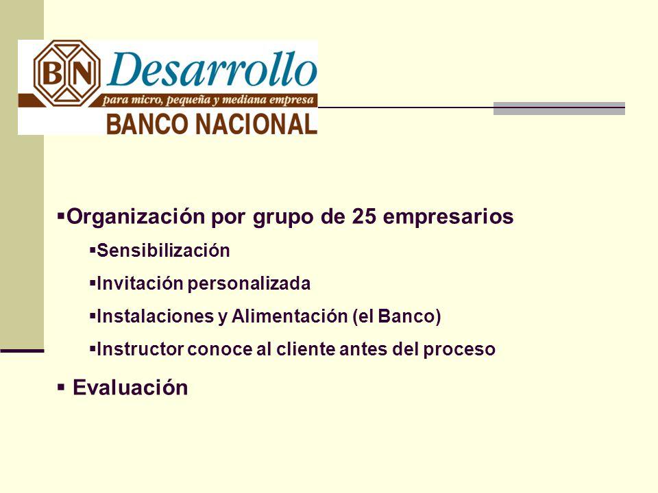 Organización por grupo de 25 empresarios Sensibilización Invitación personalizada Instalaciones y Alimentación (el Banco) Instructor conoce al cliente antes del proceso Evaluación