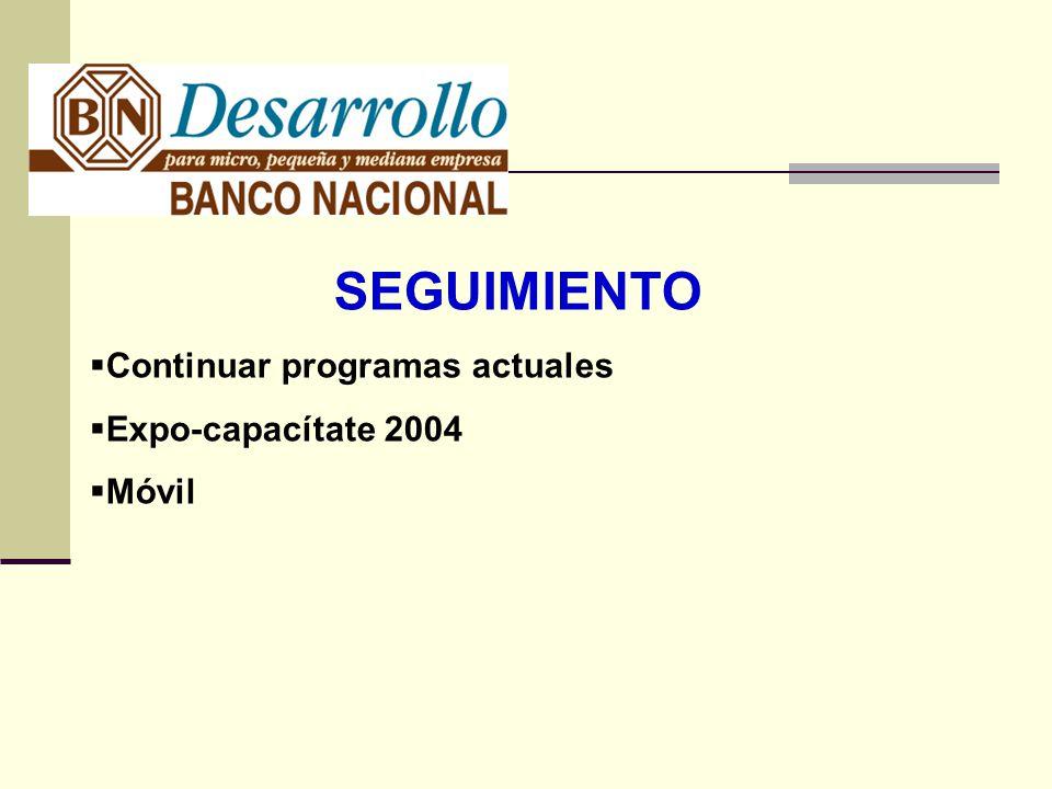 SEGUIMIENTO Continuar programas actuales Expo-capacítate 2004 Móvil