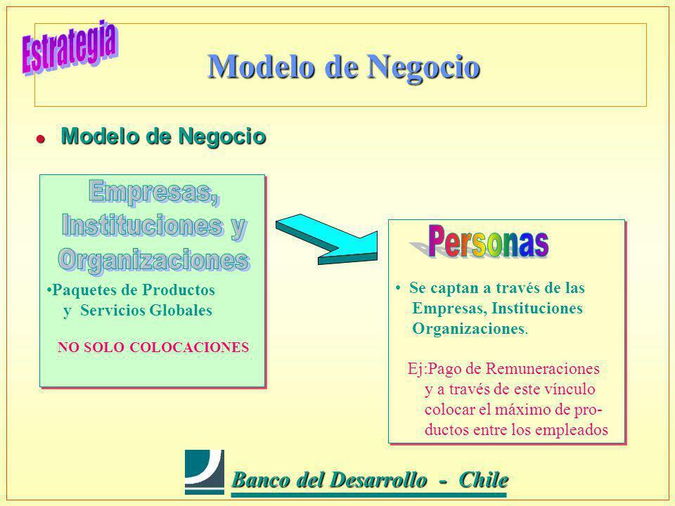 Banco del Desarrollo - Chile Banco del Desarrollo - Chile Modelo de Negocio l Modelo de Negocio Se captan a través de las Empresas, Instituciones Organizaciones.
