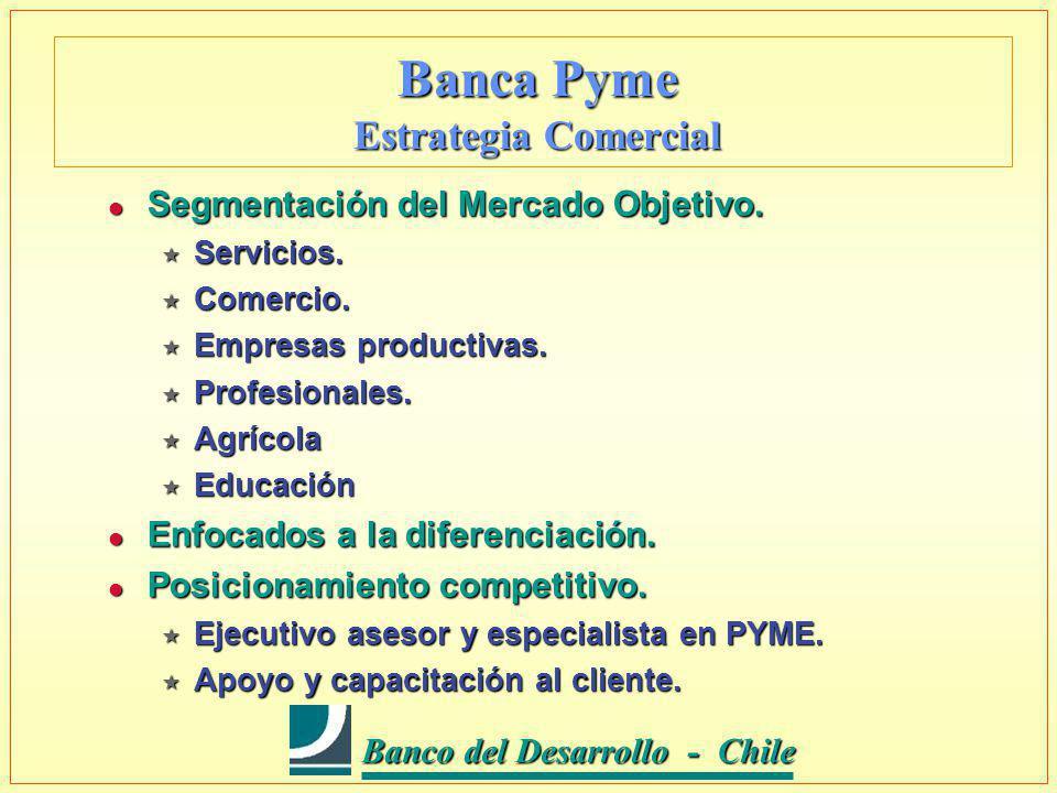 Banco del Desarrollo - Chile Banco del Desarrollo - Chile Banca Pyme Estrategia Comercial l Segmentación del Mercado Objetivo.