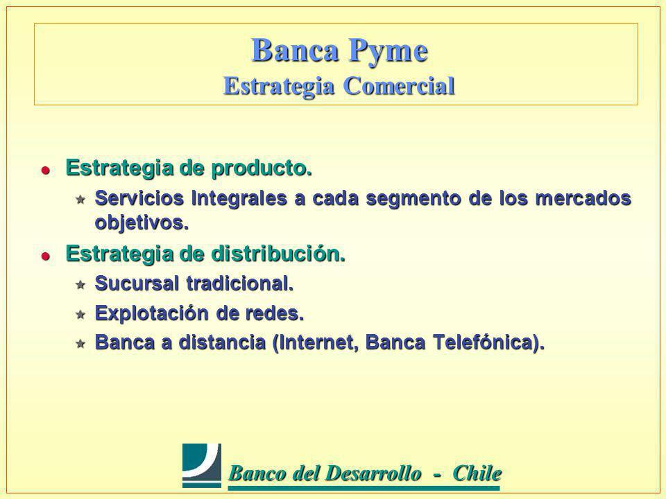 Banco del Desarrollo - Chile Banco del Desarrollo - Chile Banca Pyme Estrategia Comercial l Estrategia de producto.