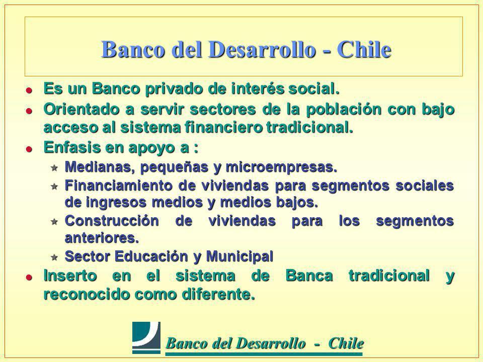 Banco del Desarrollo - Chile Banco del Desarrollo - Chile Ventas anuales Nº empleados Ventas anuales Nº empleados Micro Empresa hasta US$ 80.000 1 a 4 Pequeña Empresa hasta US$ 850.000 5 a 49 Mediana Empresa hasta US$ 3.300.000 50 a 199 Gran Empresa sobre US$ 3.300.000 más de 200 Clasificación de Empresas