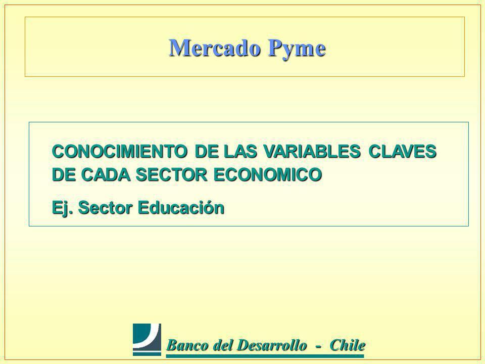 Banco del Desarrollo - Chile Banco del Desarrollo - Chile Mercado Pyme CONOCIMIENTO DE LAS VARIABLES CLAVES DE CADA SECTOR ECONOMICO Ej.