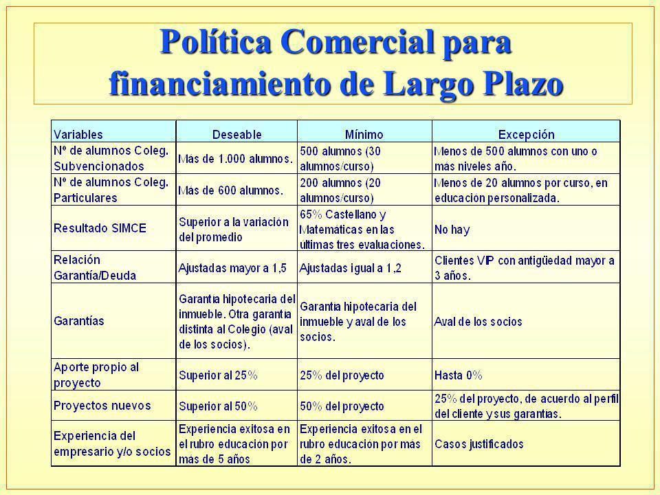 Política Comercial para financiamiento de Largo Plazo