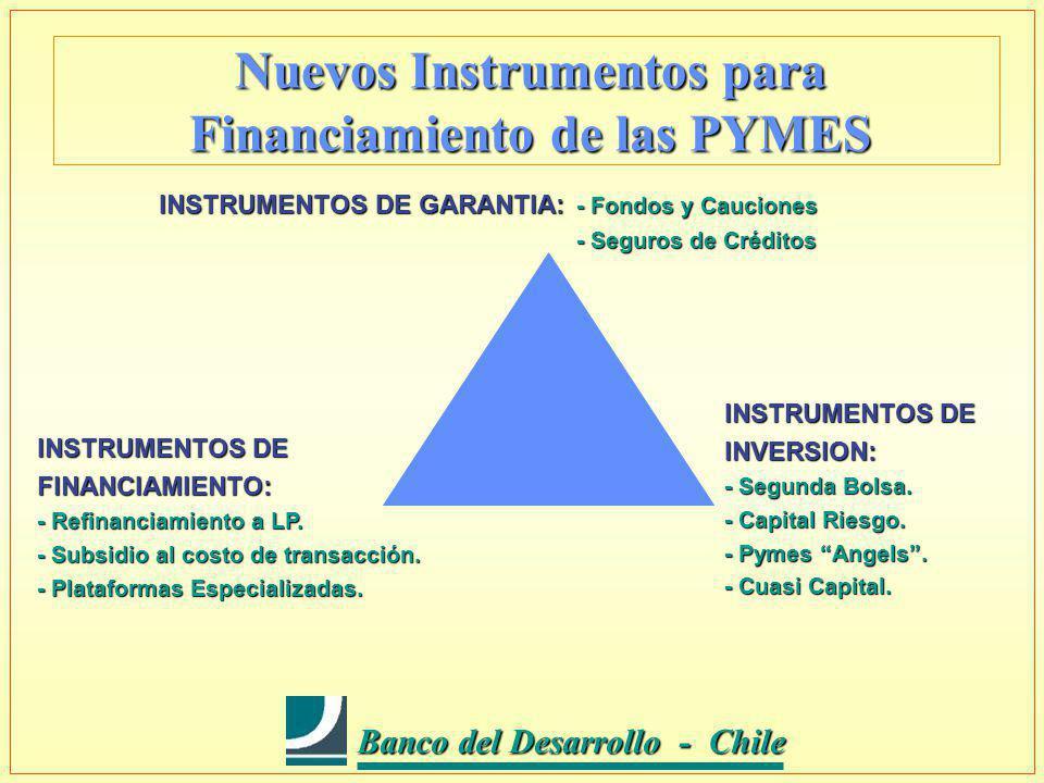 Banco del Desarrollo - Chile Banco del Desarrollo - Chile Nuevos Instrumentos para Financiamiento de las PYMES INSTRUMENTOS DE GARANTIA: - Fondos y Cauciones - Seguros de Créditos INSTRUMENTOS DE FINANCIAMIENTO: - Refinanciamiento a LP.