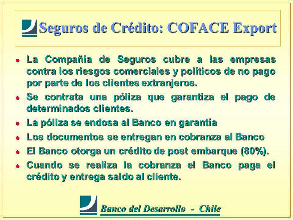 Banco del Desarrollo - Chile Banco del Desarrollo - Chile Seguros de Crédito: COFACE Export l La Compañía de Seguros cubre a las empresas contra los riesgos comerciales y políticos de no pago por parte de los clientes extranjeros.