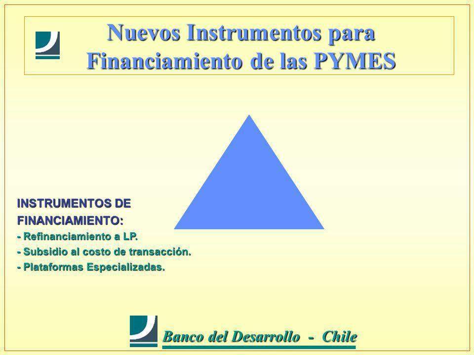 Banco del Desarrollo - Chile Banco del Desarrollo - Chile Nuevos Instrumentos para Financiamiento de las PYMES INSTRUMENTOS DE FINANCIAMIENTO: - Refinanciamiento a LP.