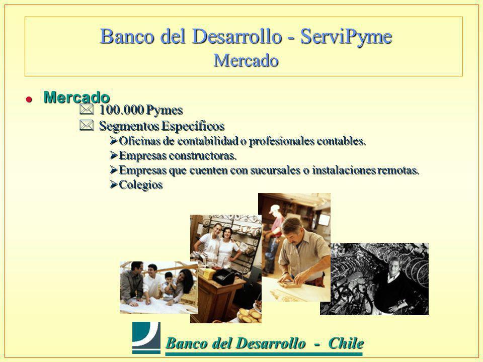 Banco del Desarrollo - Chile Banco del Desarrollo - Chile Banco del Desarrollo - ServiPyme Mercado *100.000 Pymes *Segmentos Específicos Oficinas de contabilidad o profesionales contables.