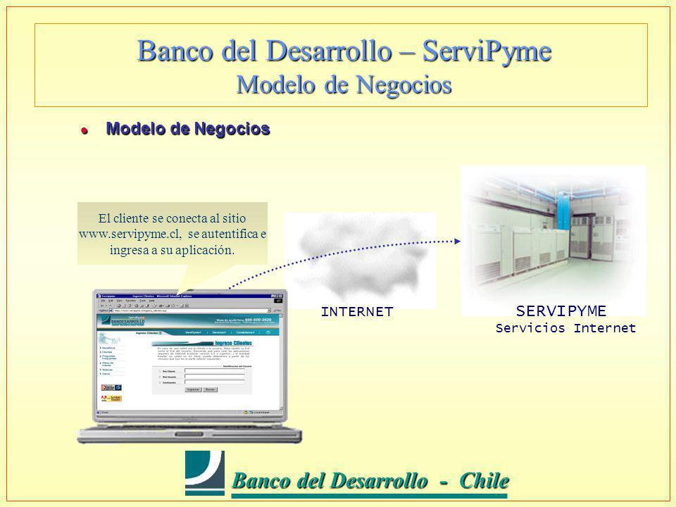 Banco del Desarrollo - Chile Banco del Desarrollo - Chile Banco del Desarrollo – ServiPyme Modelo de Negocios l Modelo de Negocios INTERNET SERVIPYME Servicios Internet Contador El cliente se conecta al sitio www.servipyme.cl, se autentifica e ingresa a su aplicación.
