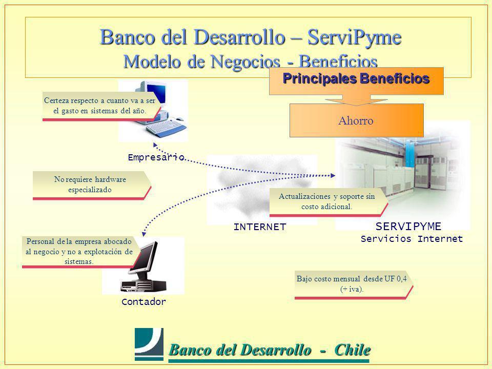 Banco del Desarrollo - Chile Banco del Desarrollo - Chile Banco del Desarrollo – ServiPyme Modelo de Negocios - Beneficios INTERNET SERVIPYME Servicios Internet Contador Empresario Bajo costo mensual desde UF 0,4 (+ iva).