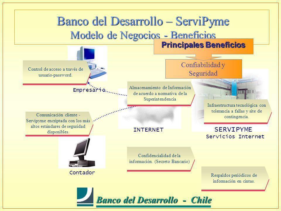 Banco del Desarrollo - Chile Banco del Desarrollo - Chile Banco del Desarrollo – ServiPyme Modelo de Negocios - Beneficios INTERNET SERVIPYME Servicios Internet Contador Empresario Confiabilidad y Seguridad Principales Beneficios Almacenamiento de Información de acuerdo a normativa de la Superintendencia Control de acceso a través de usuario-password.