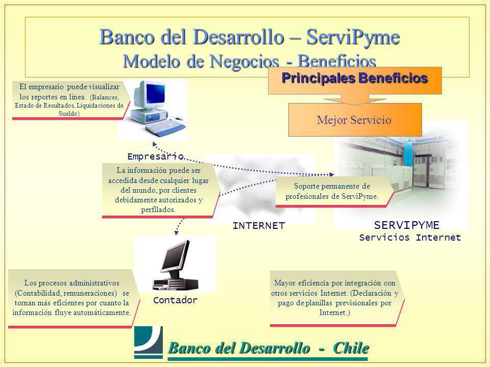 Banco del Desarrollo - Chile Banco del Desarrollo - Chile Banco del Desarrollo – ServiPyme Modelo de Negocios - Beneficios INTERNET SERVIPYME Servicios Internet Contador Empresario Mejor Servicio Principales Beneficios Mayor eficiencia por integración con otros servicios Internet.