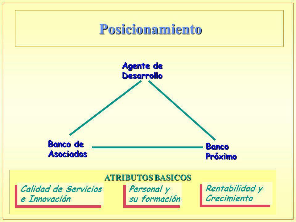 Banco del Desarrollo - Chile Banco del Desarrollo - Chile Banco del Desarrollo – ServiPyme Modelo de Negocios l Modelo de Negocios INTERNET SERVIPYME Servicios Internet Contador Empresario Si otro usuario de la empresa, p.