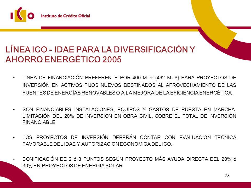 28 LÍNEA ICO - IDAE PARA LA DIVERSIFICACIÓN Y AHORRO ENERGÉTICO 2005 LINEA DE FINANCIACIÓN PREFERENTE POR 400 M.