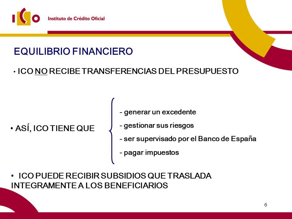 6 EQUILIBRIO FINANCIERO ICO NO RECIBE TRANSFERENCIAS DEL PRESUPUESTO - generar un excedente - gestionar sus riesgos - ser supervisado por el Banco de España - pagar impuestos ASÍ, ICO TIENE QUE ICO PUEDE RECIBIR SUBSIDIOS QUE TRASLADA INTEGRAMENTE A LOS BENEFICIARIOS