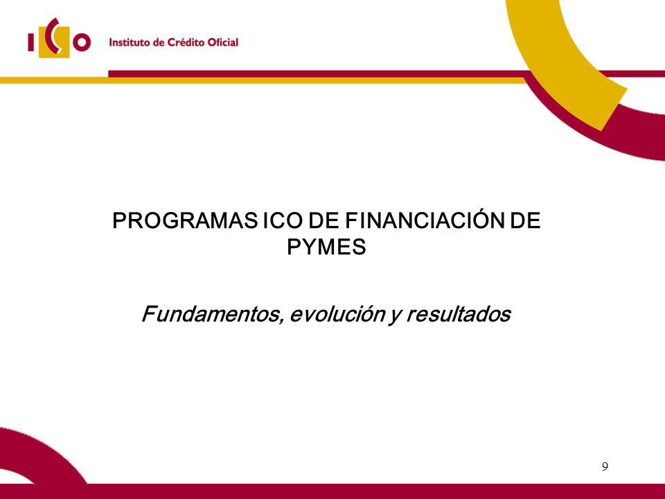 9 PROGRAMAS ICO DE FINANCIACIÓN DE PYMES Fundamentos, evolución y resultados