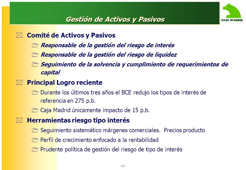 - 11 - Gestión de Activos y Pasivos Comité de Activos y Pasivos Responsable de la gestión del riesgo de interés Responsable de la gestión del riesgo d