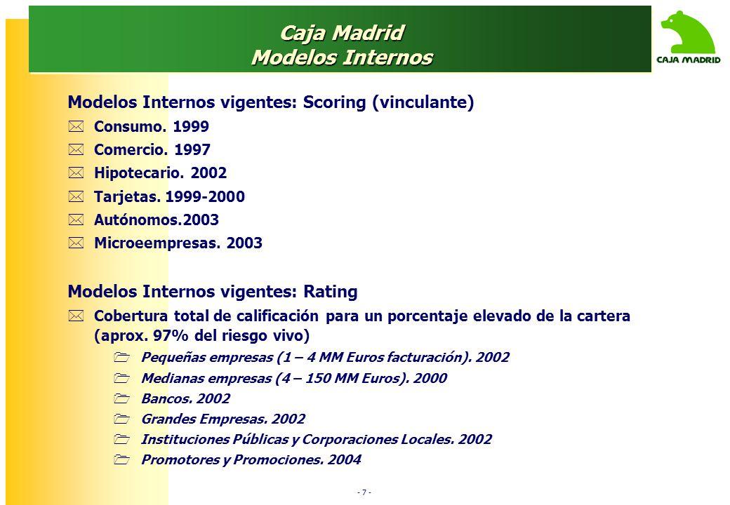 - 7 - Caja Madrid Modelos Internos Modelos Internos vigentes: Scoring (vinculante) Consumo. 1999 Comercio. 1997 Hipotecario. 2002 Tarjetas. 1999-2000