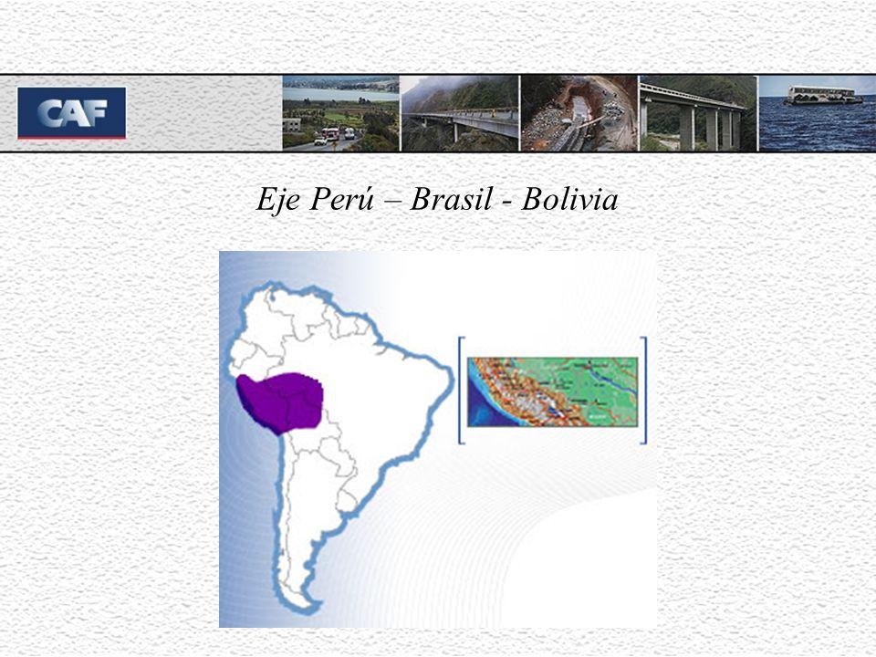Eje Perú – Brasil - Bolivia
