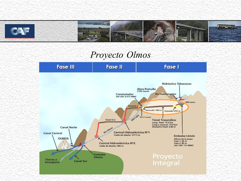 Proyecto Olmos Fase III Fase II Fase I