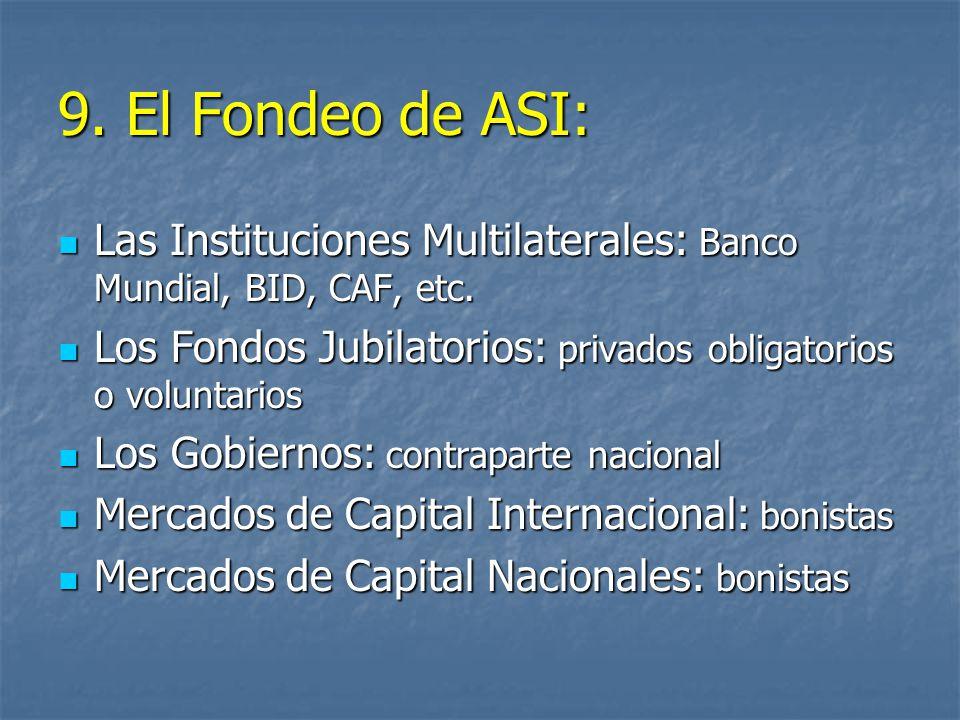 9. El Fondeo de ASI: Las Instituciones Multilaterales: Banco Mundial, BID, CAF, etc.