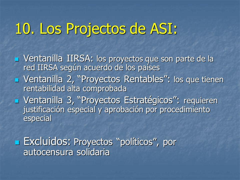 10. Los Projectos de ASI: Ventanilla IIRSA: los proyectos que son parte de la red IIRSA según acuerdo de los países Ventanilla IIRSA: los proyectos qu