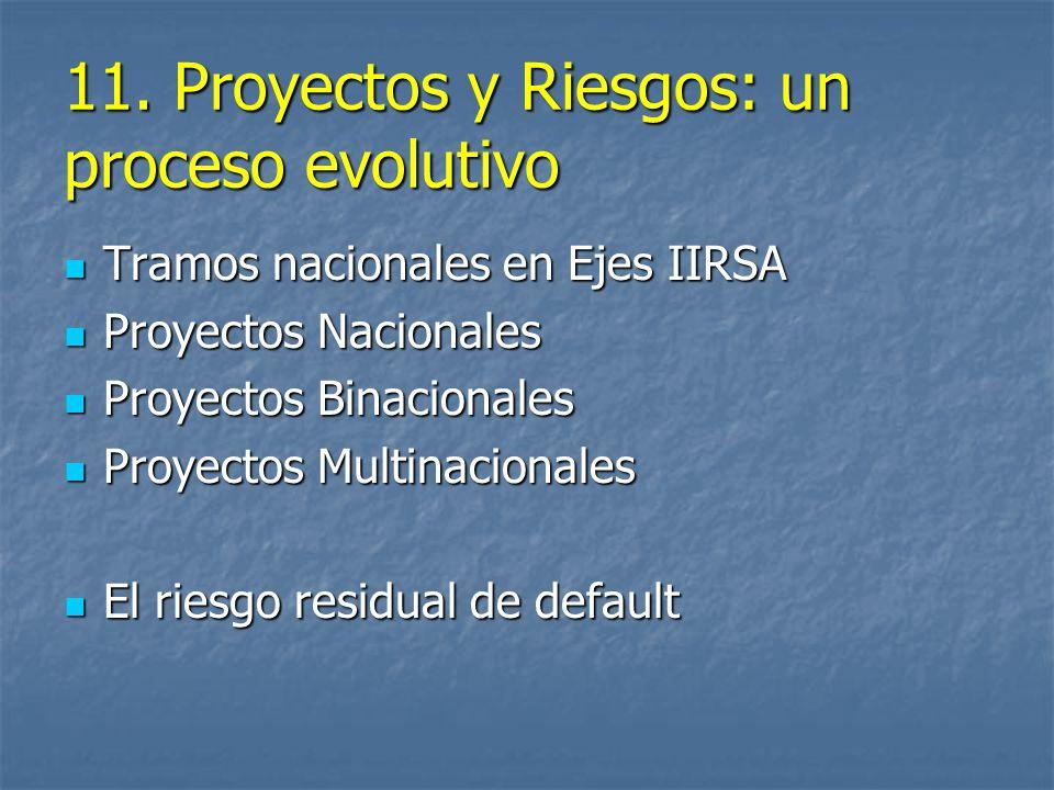 11. Proyectos y Riesgos: un proceso evolutivo Tramos nacionales en Ejes IIRSA Tramos nacionales en Ejes IIRSA Proyectos Nacionales Proyectos Nacionale