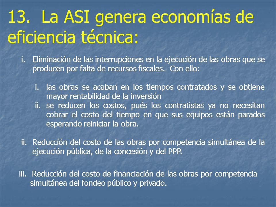 13. La ASI genera economías de eficiencia técnica: i.Eliminación de las interrupciones en la ejecución de las obras que se producen por falta de recur