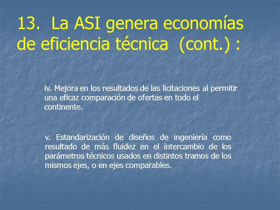 13. La ASI genera economías de eficiencia técnica (cont.) : v. Estandarización de diseños de ingeniería como resultado de más fluidez en el intercambi