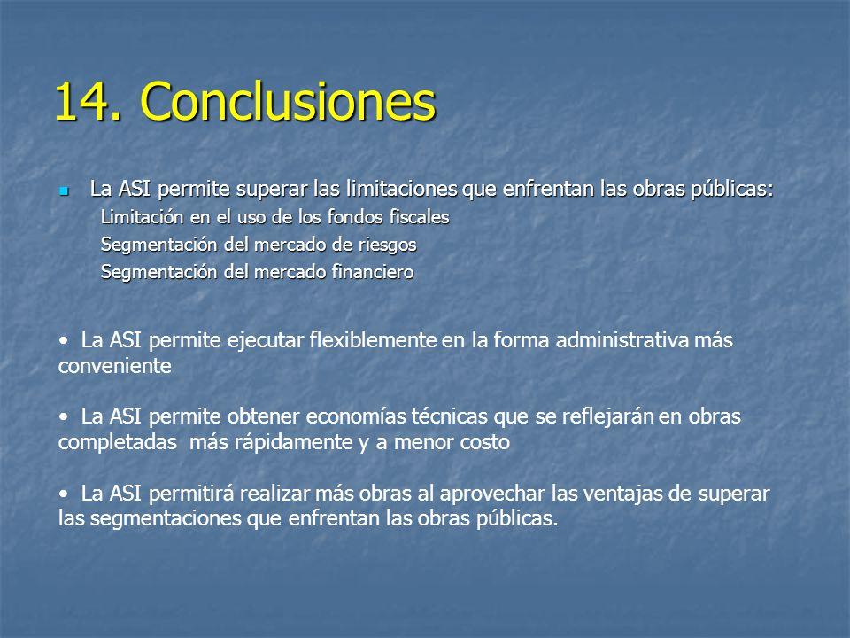 14. Conclusiones La ASI permite superar las limitaciones que enfrentan las obras públicas: La ASI permite superar las limitaciones que enfrentan las o