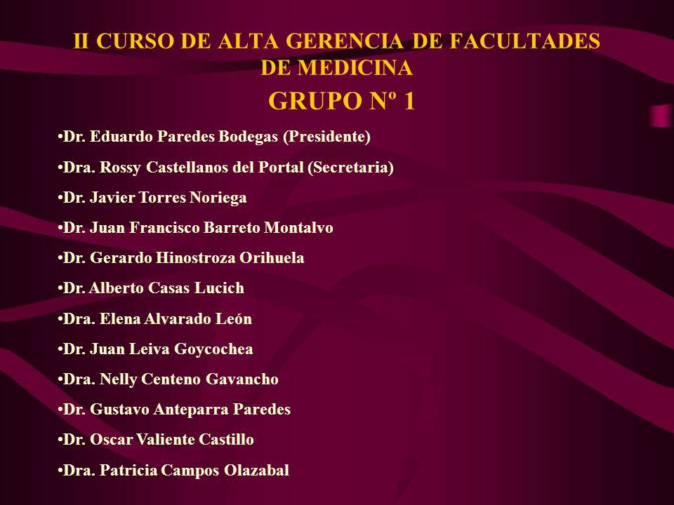 II CURSO DE ALTA GERENCIA DE FACULTADES DE MEDICINA GRUPO Nº 1 Dr.