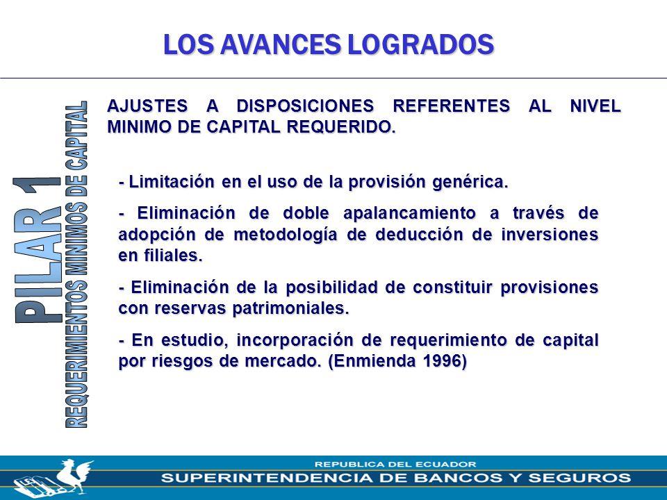 10 LOS AVANCES LOGRADOS AJUSTES A DISPOSICIONES REFERENTES AL NIVEL MINIMO DE CAPITAL REQUERIDO. - Limitación en el uso de la provisión genérica. - El
