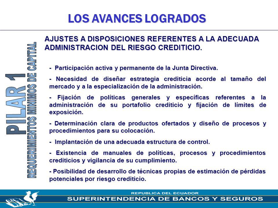 11 LOS AVANCES LOGRADOS AJUSTES A DISPOSICIONES REFERENTES A LA ADECUADA ADMINISTRACION DEL RIESGO CREDITICIO. - Participación activa y permanente de