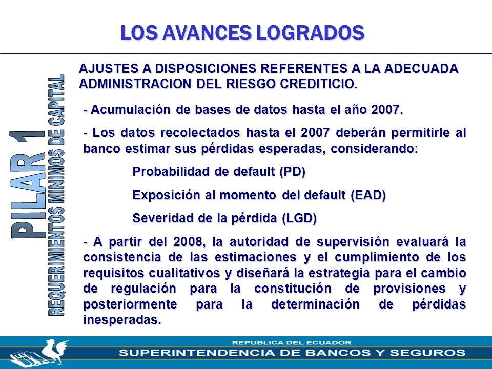 12 LOS AVANCES LOGRADOS AJUSTES A DISPOSICIONES REFERENTES A LA ADECUADA ADMINISTRACION DEL RIESGO CREDITICIO. - Acumulación de bases de datos hasta e