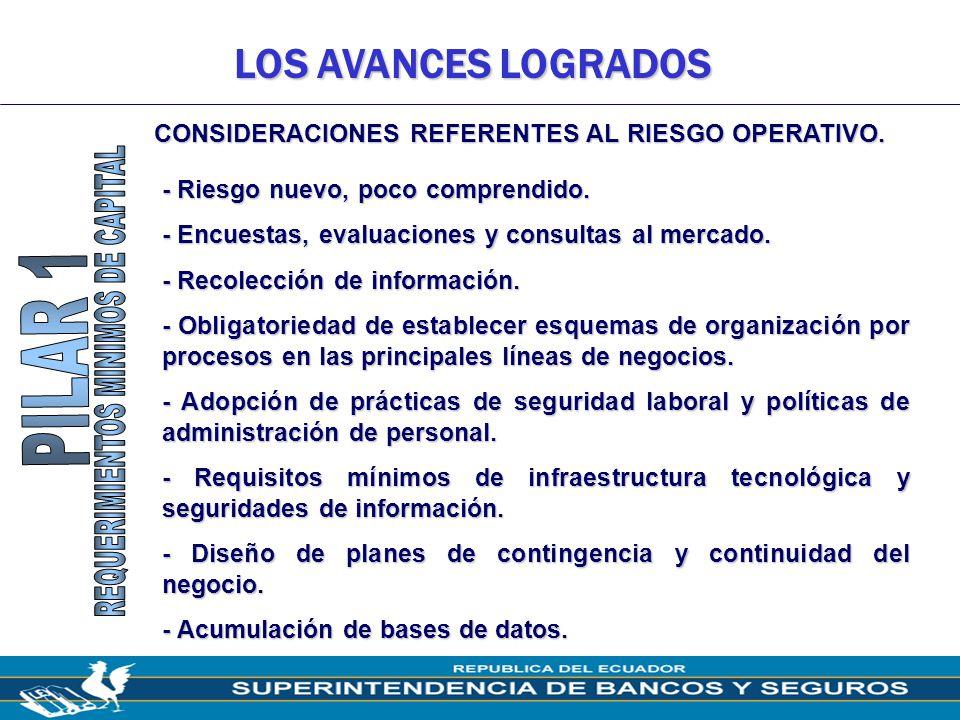 13 LOS AVANCES LOGRADOS CONSIDERACIONES REFERENTES AL RIESGO OPERATIVO. - Riesgo nuevo, poco comprendido. - Encuestas, evaluaciones y consultas al mer