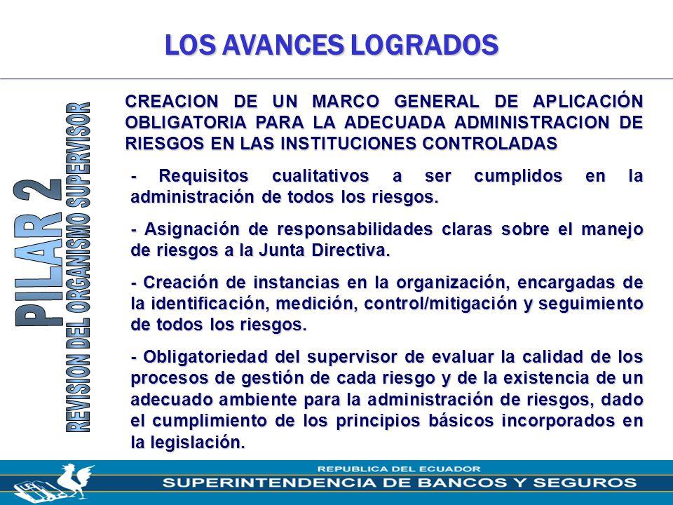 14 LOS AVANCES LOGRADOS CREACION DE UN MARCO GENERAL DE APLICACIÓN OBLIGATORIA PARA LA ADECUADA ADMINISTRACION DE RIESGOS EN LAS INSTITUCIONES CONTROL