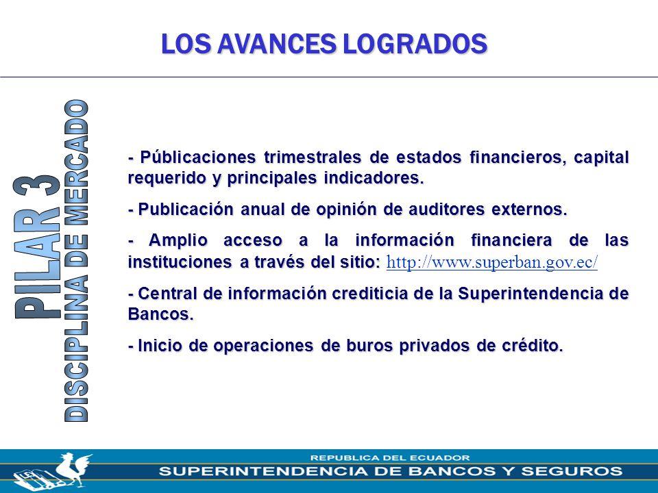 15 LOS AVANCES LOGRADOS - Públicaciones trimestrales de estados financieros, capital requerido y principales indicadores. - Publicación anual de opini