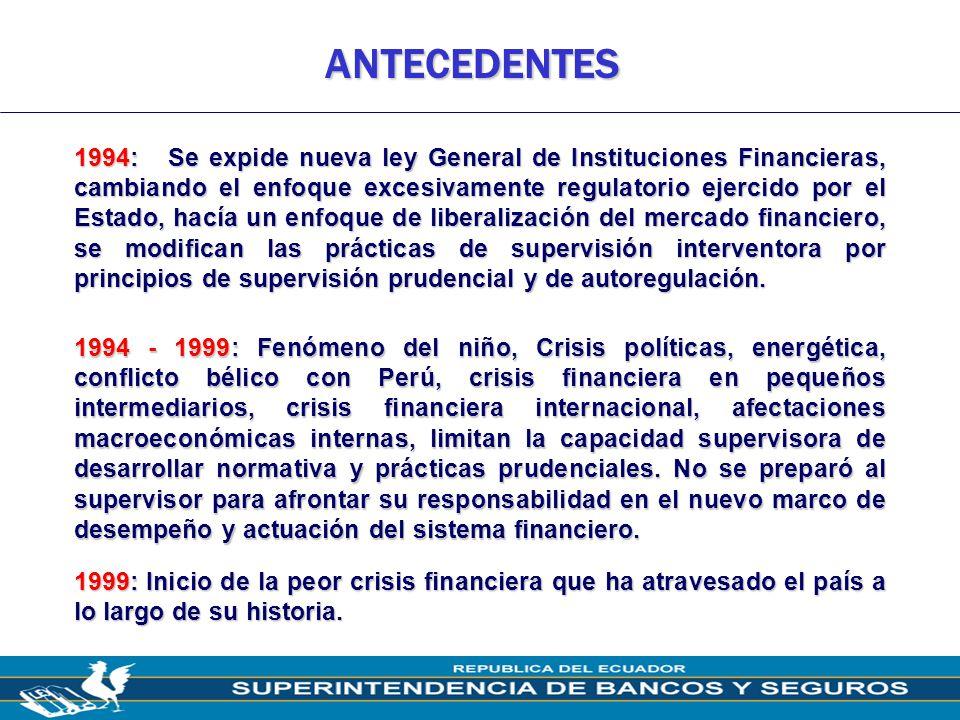 2 ANTECEDENTES 1994: Se expide nueva ley General de Instituciones Financieras, cambiando el enfoque excesivamente regulatorio ejercido por el Estado,