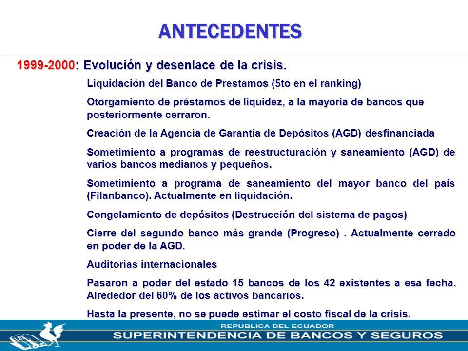 3 ANTECEDENTES 1999-2000: Evolución y desenlace de la crisis. Liquidación del Banco de Prestamos (5to en el ranking) Otorgamiento de préstamos de liqu