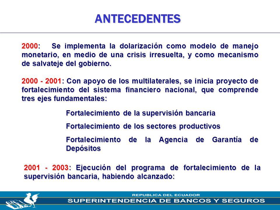 4 ANTECEDENTES 2000: Se implementa la dolarización como modelo de manejo monetario, en medio de una crisis irresuelta, y como mecanismo de salvateje d