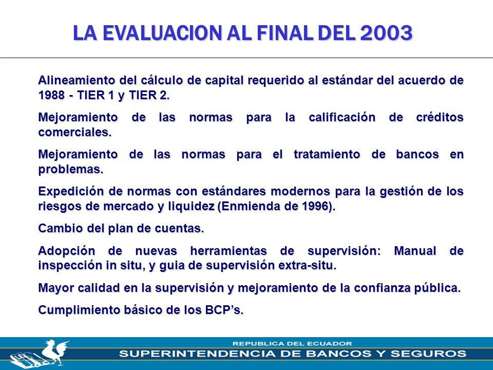 5 Alineamiento del cálculo de capital requerido al estándar del acuerdo de 1988 - TIER 1 y TIER 2. Mejoramiento de las normas para la calificación de