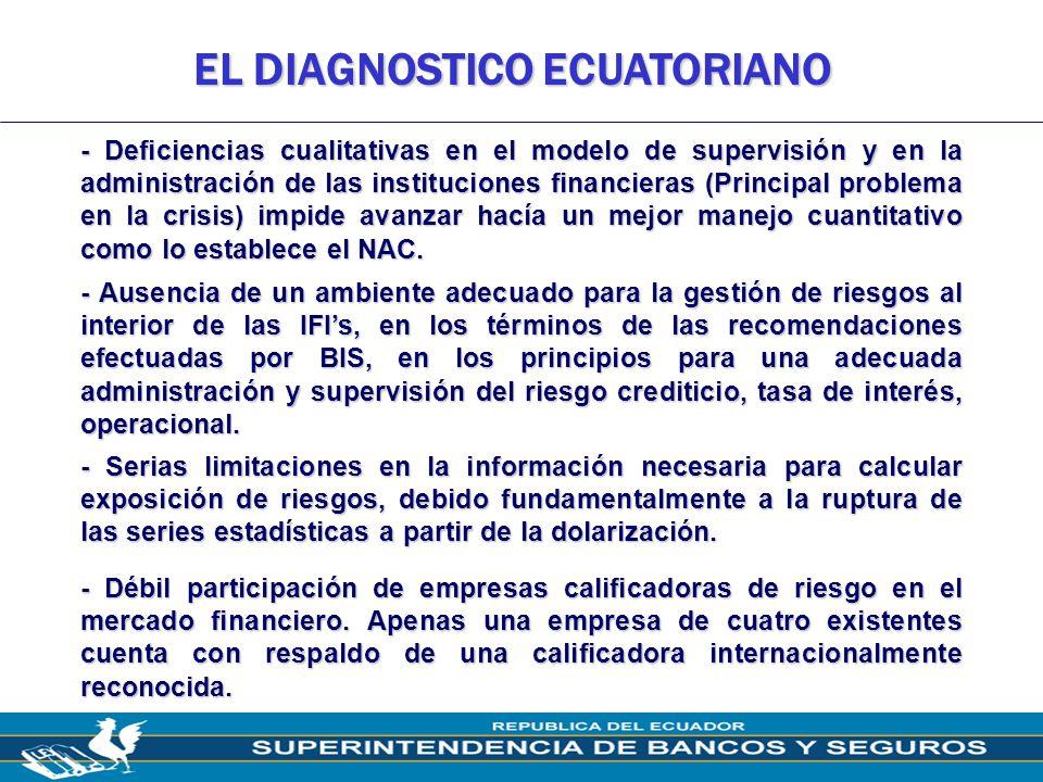 7 EL DIAGNOSTICO ECUATORIANO - Deficiencias cualitativas en el modelo de supervisión y en la administración de las instituciones financieras (Principa