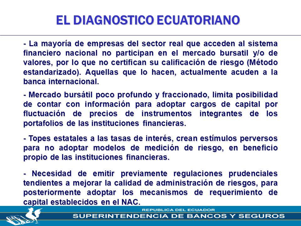 8 EL DIAGNOSTICO ECUATORIANO - La mayoría de empresas del sector real que acceden al sistema financiero nacional no participan en el mercado bursatil